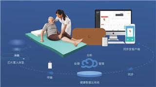 Fitsleep睡佳智能养老看护系统-第五届中国国际老龄产业博览会